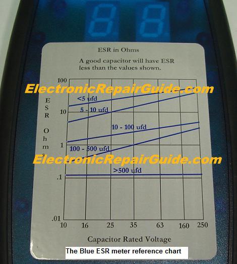 esr meter chart