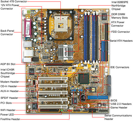 about repairing motherboard guide electronics repair and rh jestineyong com computer motherboard circuit diagram pdf computer motherboard circuit diagram