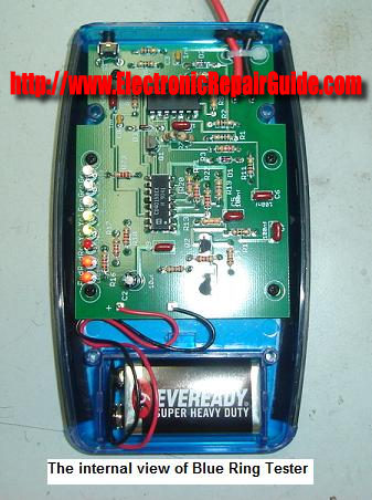 blue ring meter