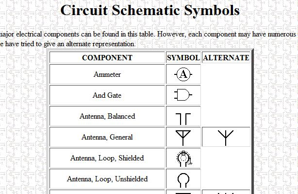 Circuit Schematic Symbols | Electronics Repair And Technology News