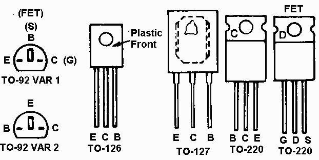 recognizing the case of transistors