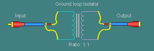 groundloopisolatorcircuit