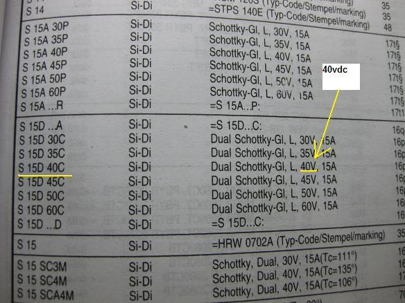 reverse breakdown voltage for schottky diode