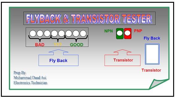 flyback tester label