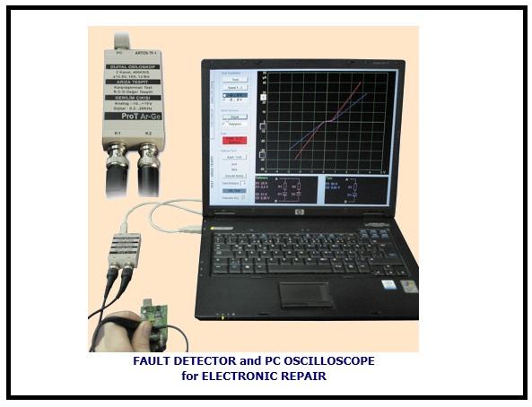 fault locator