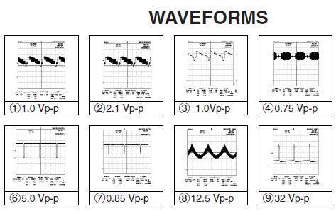 tv waveforms