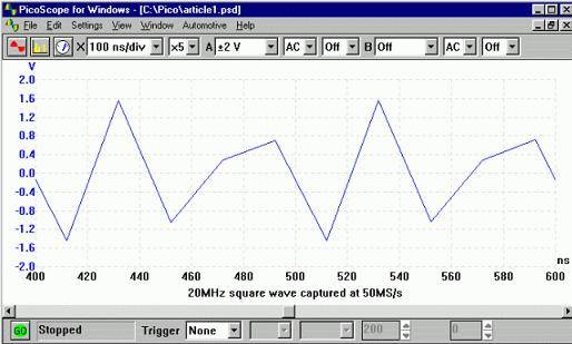 oscilloscopes buyers guide
