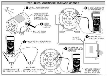 troubleshooting capacitor motors