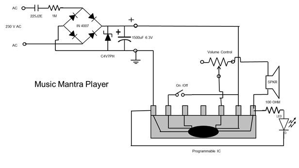 music mantra circuit