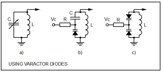 varactor diode checking