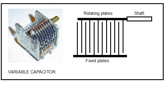 varactor diodes