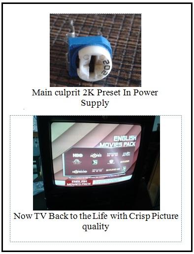 crt tv problem repairing