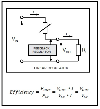 linear power supplies formula