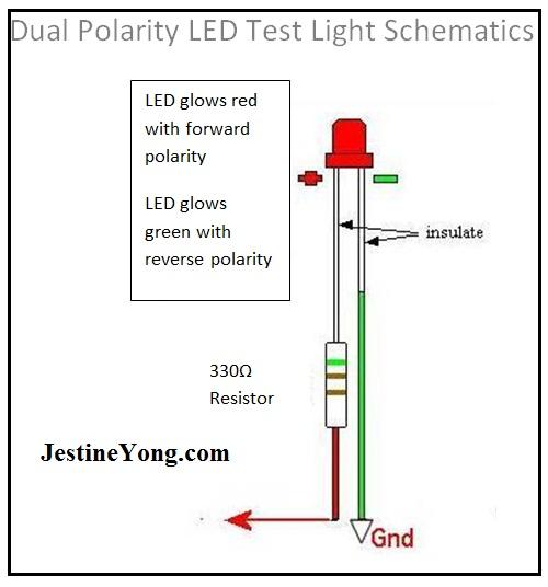 testlight