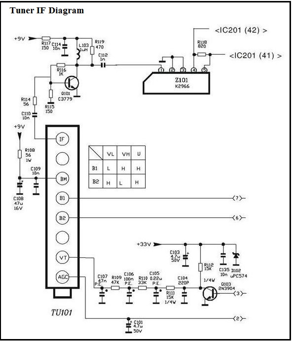 tuner if schematic