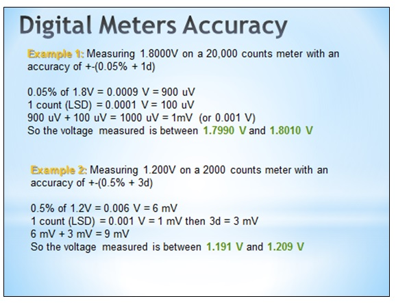digital meters accuracy