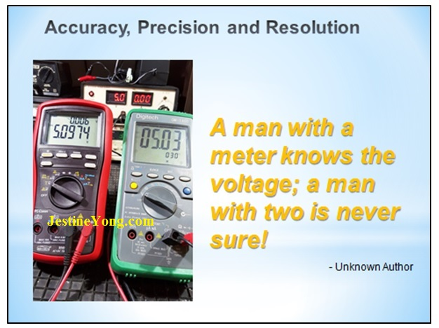 accuracy of multimeter