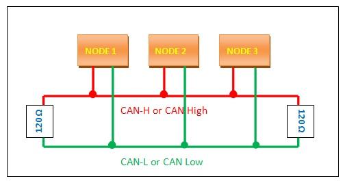 automotive computer network repair pdf