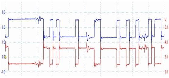 car scope waveform