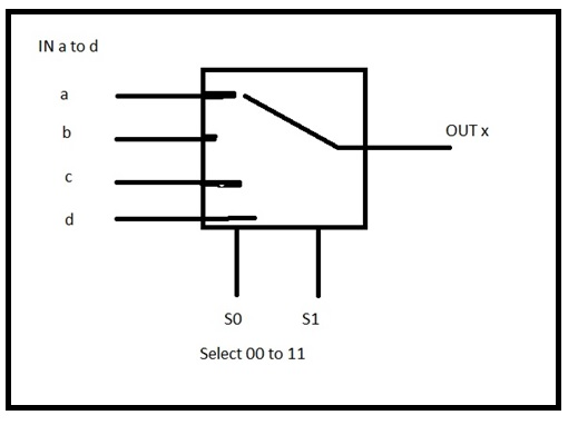 intro on how to program electronic circuits in vhdl  and
