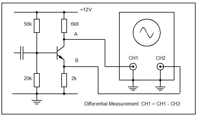 differential measurement