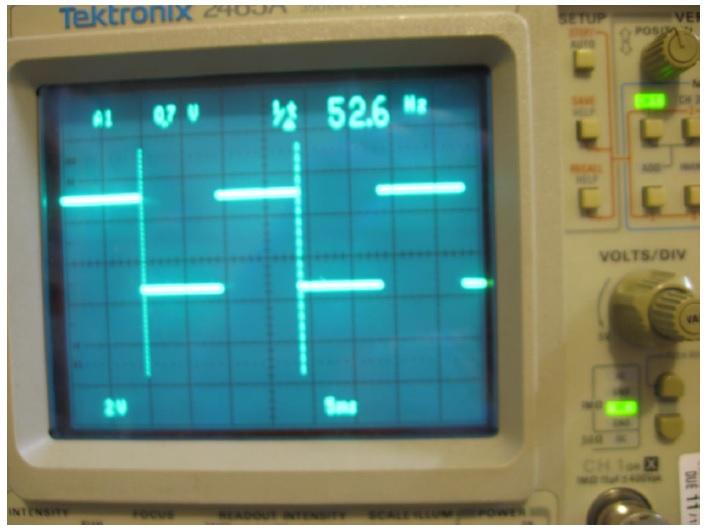 scope signal