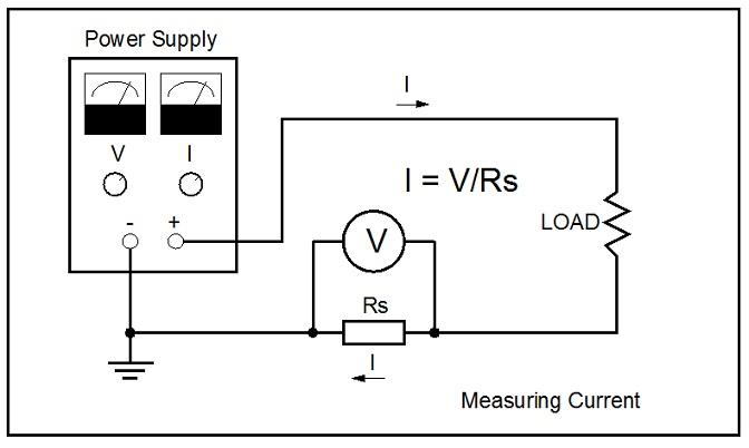 scope measuring current