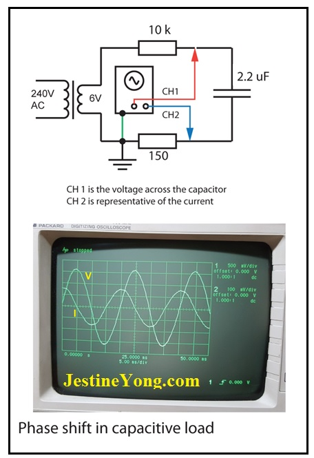 PHASE SHIFT IN CAPACITOR LOAD