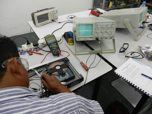 measuring waveform