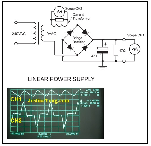 ripple and input current