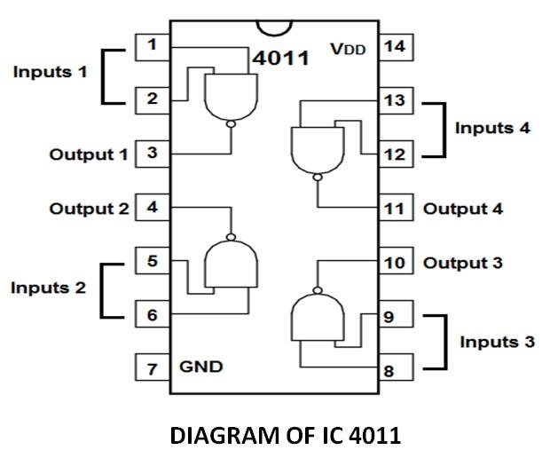 CD4011 IC