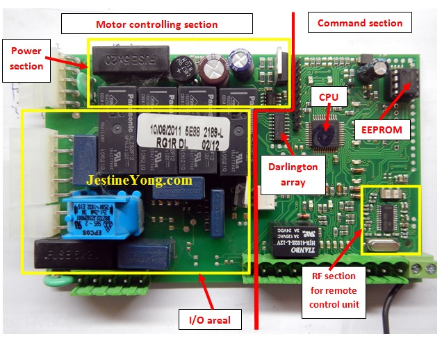 Rg1r Dl Automation For Swing Gates Electronics Repair